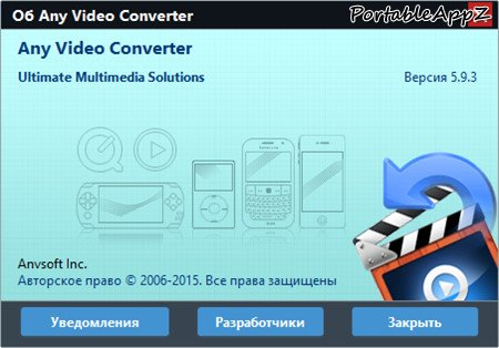 Any Video Converter Free Portable 5.9.3 PortableAppZ
