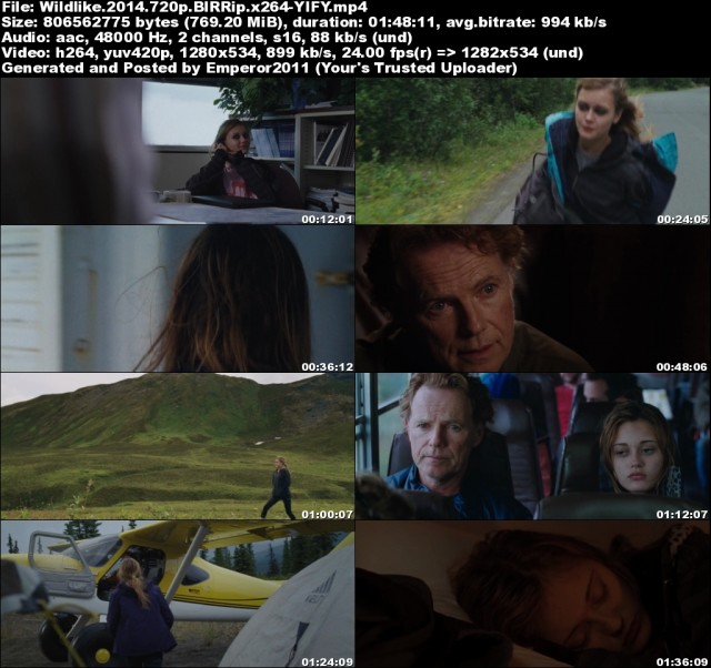 Wildlike (2014) 720p BRRip x264-YIFY