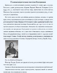Серия книг - Наука сегодня. Наука для всех [20 книг] (2003-213) DjVu, FB2, PDF